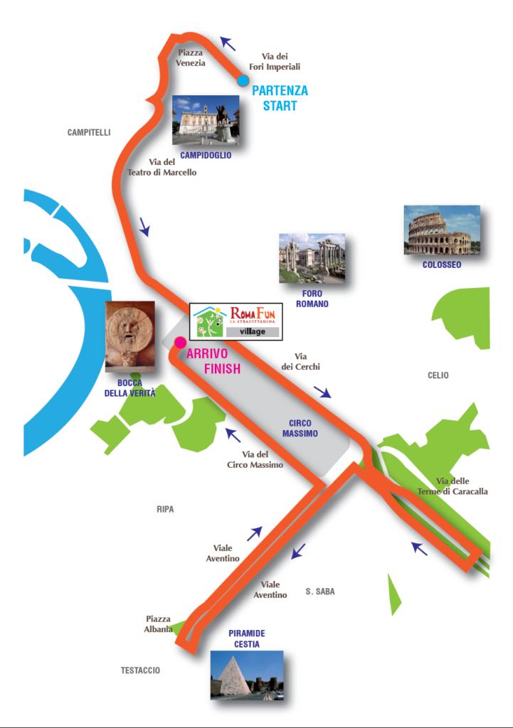 ROMAFUN_5KM_percorso-stracittadina