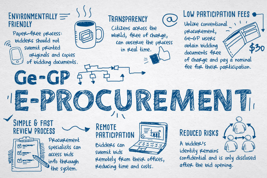 ge-gP-illustration_Georgia_E-Procurement-Success